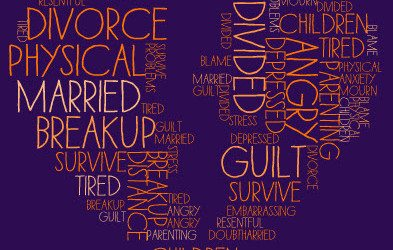 Word Clouds – Infinite Uses – Have you tried Wordle?